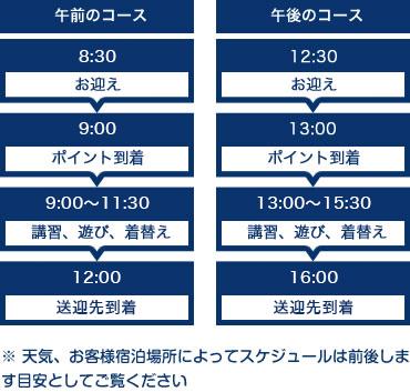timetable_b